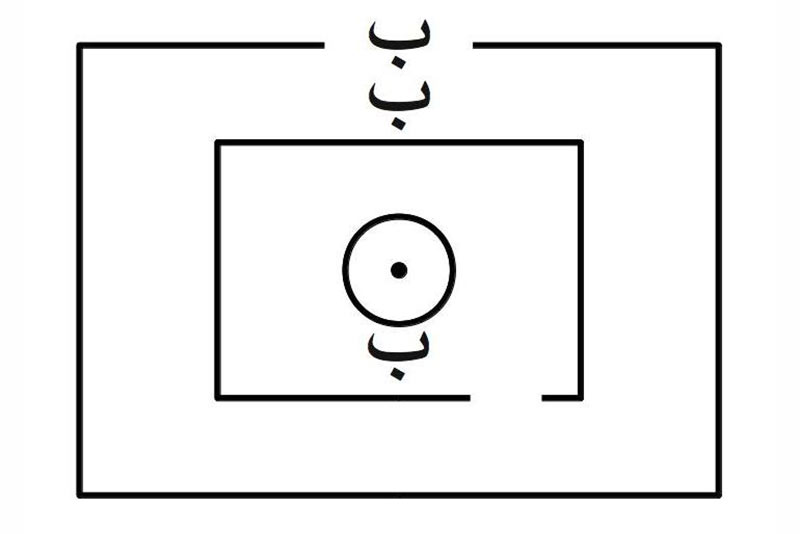 Questa è una possibile ricostruzione del disegno di Al-Hallaj. Il punto al centro rappresenta il significato profondo della realtà, ed è inconoscibile.